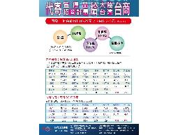 代寄 宣傳品/招商計畫 給 大陸/台灣 台商