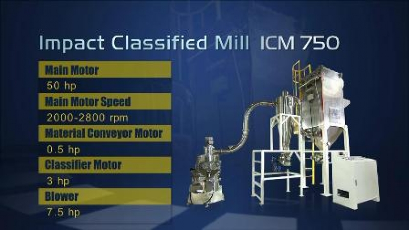 氣流式微粉機整廠系統