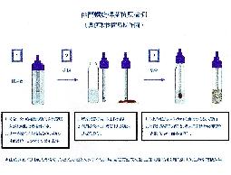 H﹒Pylori胃幽門螺旋桿菌糞便抗原篩檢試劑