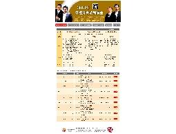 日盛期貨特邀財經名人-謝晨彥.黃義傑.呂英弘 巡迴講座熱烈報名中!