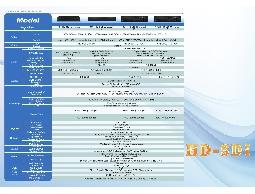 HD-SDI  All in One DVR  4路主機*1+半球型攝影機*4PCS