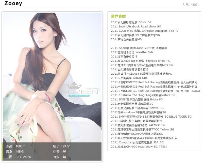 格林藝能傳播-Zooey 166/49
