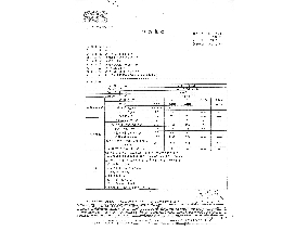 SGS耐燃一級證書