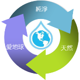 淨元素生化科技有限公司