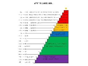 壹捌貳貳企業社