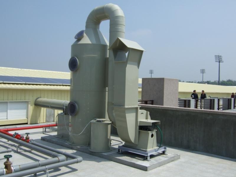 廢氣處理,抽排風機