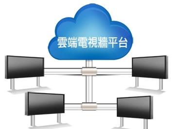 電視牆廣告管理平台