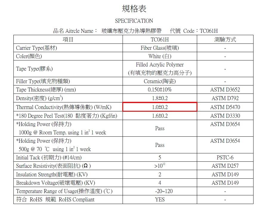 TC061H 規格表(熱傳導系數1)