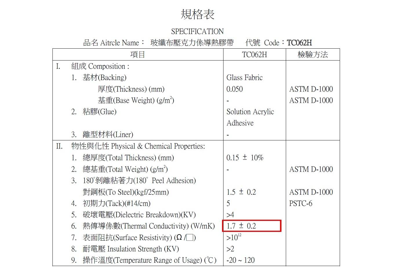 TC062H 規格表(熱傳導系數2)