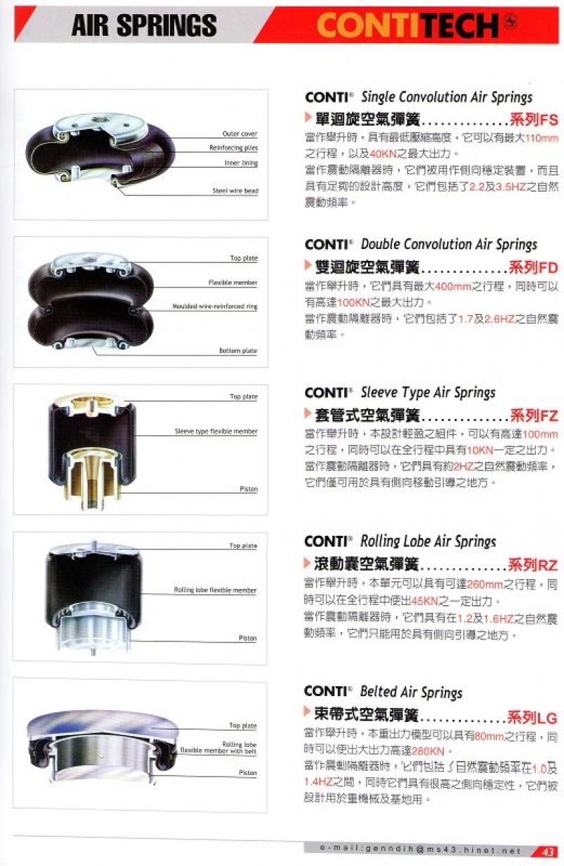 空氣彈簧種類