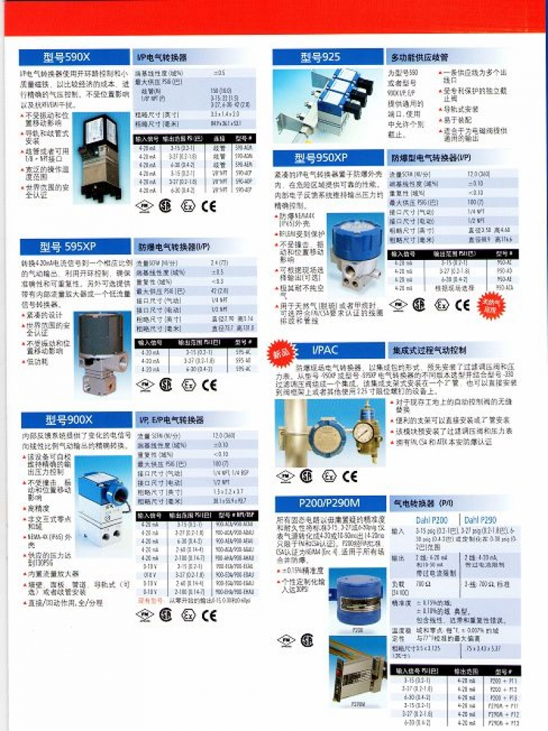 Control Air (精密型調壓閥、電空轉換器)