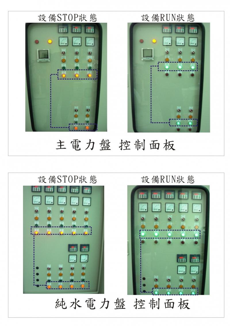 控制盤面板