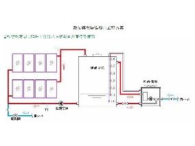 太陽能+直熱式熱泵系統示意圖