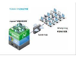 VDI 桌面虛擬化規劃建置