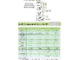 LED天井球泡燈/70W/36W/20W/亮霧面/白光