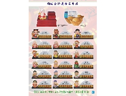 【晉鴻國際】Q版公仔廣告名片座