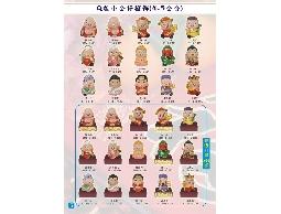 【晉鴻國際】Q版4.5公分神明公仔擺飾