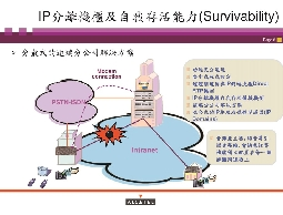 IP監控解決方案